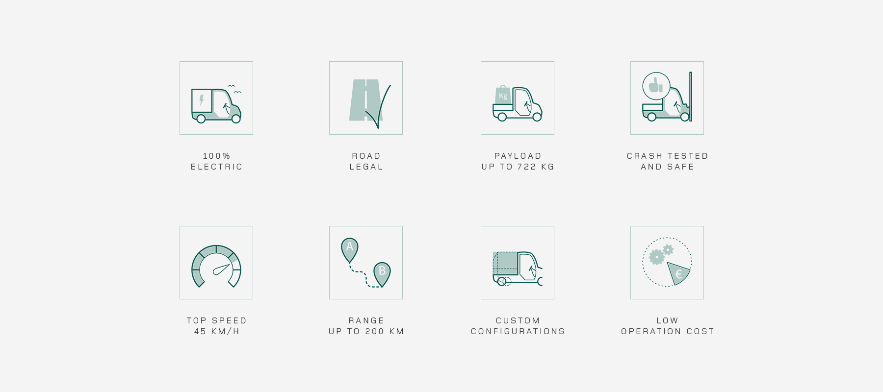 Garia Utility selling points icons CITY new